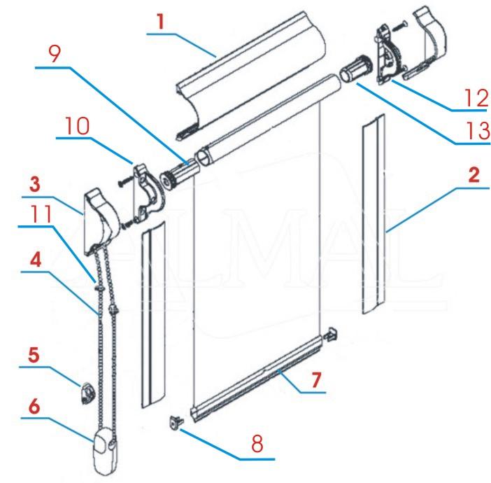 Parametry techniczne rolety w kasecie